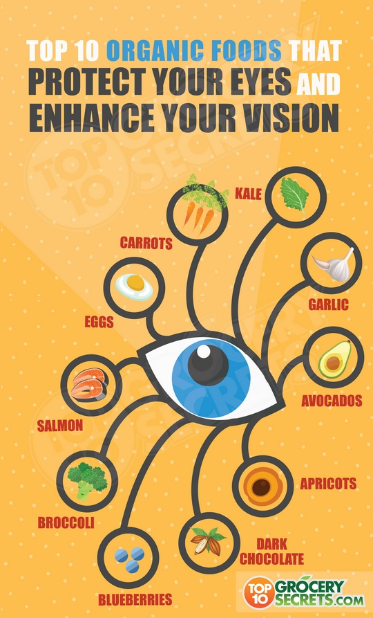 top10 organic foods that protect your eyes and your vision